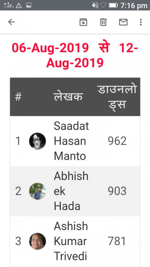 Post by Ashish Kumar Trivedi on 13-Aug-2019 07:17pm