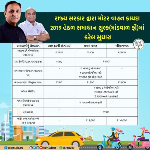 Gujarati Knowledge status by Mewada Hasmukh on 10-Sep-2019 10:54:07pm | Matrubharti