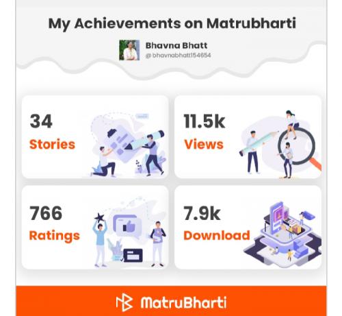 ગુજરાતી पुस्तकाचा आढावा स्टेटस Posted on Matrubharti Community | Matrubharti